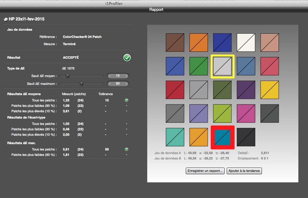 Rapport colorimétrique finale de l'écran HP 23Xi